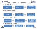 cambios de anticoagulantes y ajustes1