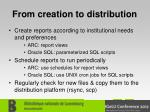from creation to distribution1