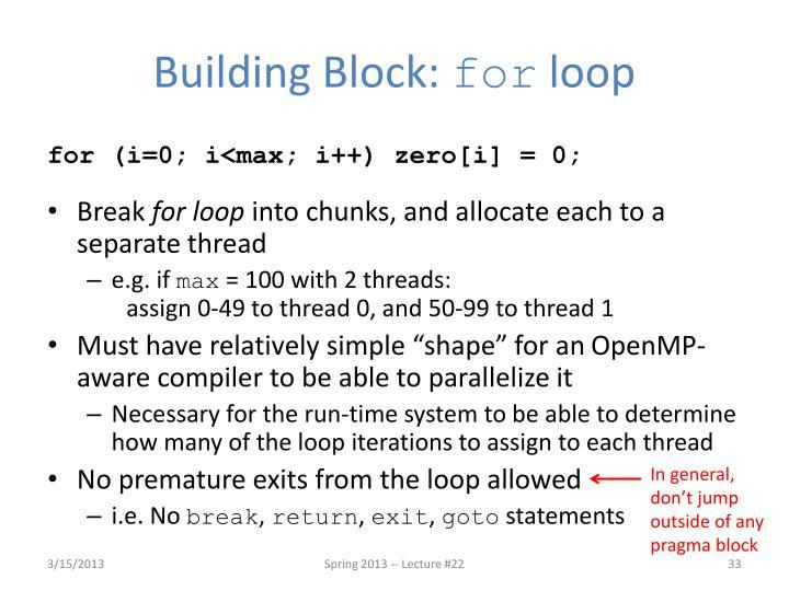 Building Block: