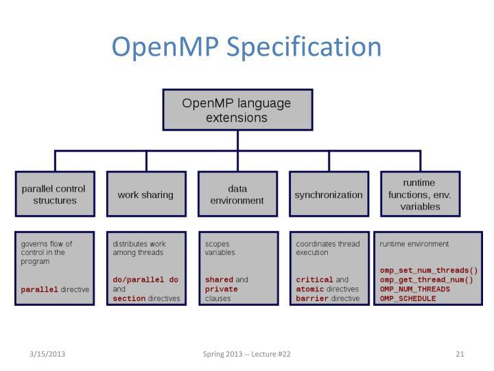 OpenMP