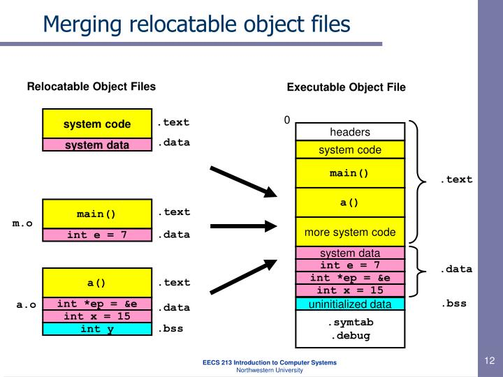 Merging relocatable object files