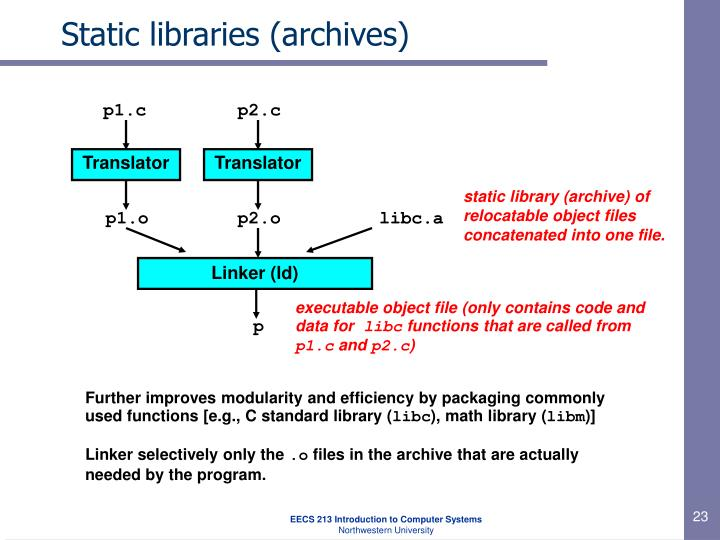 Static libraries (archives)