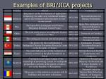examples of bri jica projects