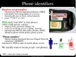 phone identifiers