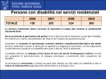 persone con disabilit nei servizi residenziali