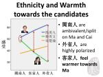 ethnicity and warmth towards the candidates