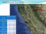 additional surveys
