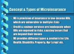 concept types of microinsurance