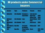 mi products under commercial insurers