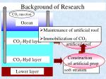 background of research5