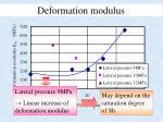deformation modulus1