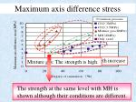 maximum axis difference stress