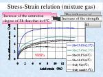 stress strain relation mixture gas