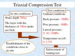 triaxial compression test
