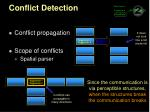 conflict detection