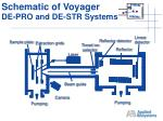 schematic of voyager de pro and de str systems