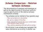 schema comparison relation between schemas