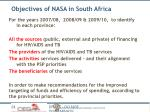 objectives of nasa in south africa