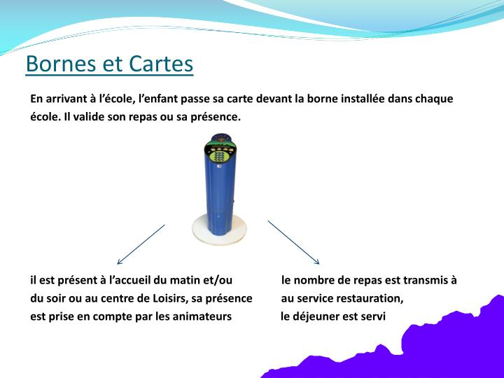 Bornes et Cartes