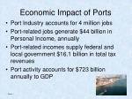 economic impact of ports