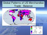global patterns of us merchandise trade balance