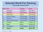 selected world port ranking total cargo volume 2003