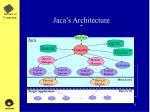 jaca s architecture