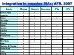 integration in measles sias afr 2007