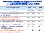 measles surveillance performance results afr 2006 july 2008