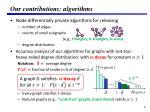our contributions algorithms