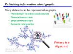 publishing information about graphs