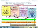 sms implementation phases