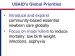 usaid s global priorities
