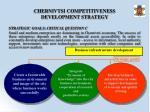chernivtsi competitiveness development strategy2