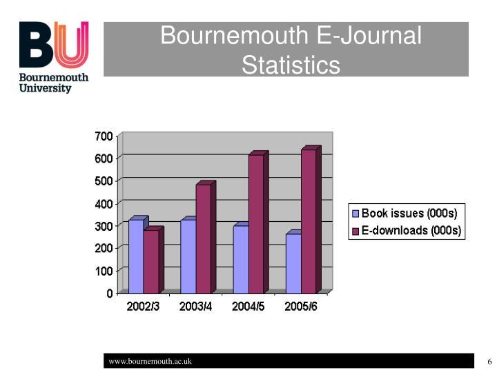 Bournemouth E-Journal Statistics