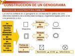 construcci n de un genograma1