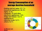 energy consumption of an average austrian household