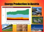 energy production in austria