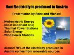 how electricity is produced in austria