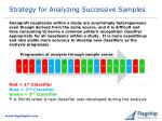 strategy for analyzing successive samples