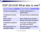 esp 2010 20 what else is new