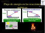 flujo de energ a en las reacciones qu micas