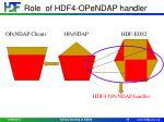 role of hdf4 opendap handler