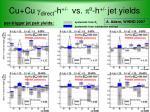 cu cu g direct h vs p 0 h jet yields