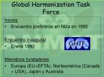 global harmonization task force