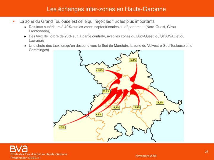 Les échanges inter-zones en Haute-Garonne
