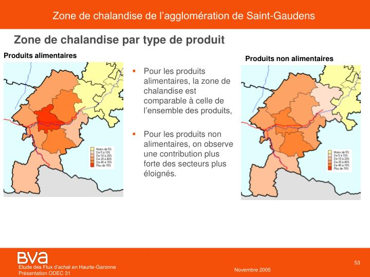 Zone de chalandise de l'agglomération de Saint-Gaudens