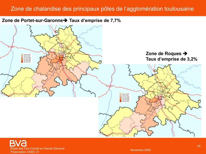 Zone de chalandise des principaux pôles de l'agglomération toulousaine