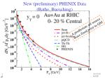 new preliminary phenix data bathe buesching1
