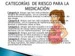 categor as de riesgo para la medicaci n